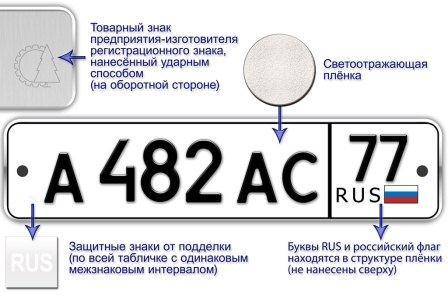 стандарт номера автомобиля